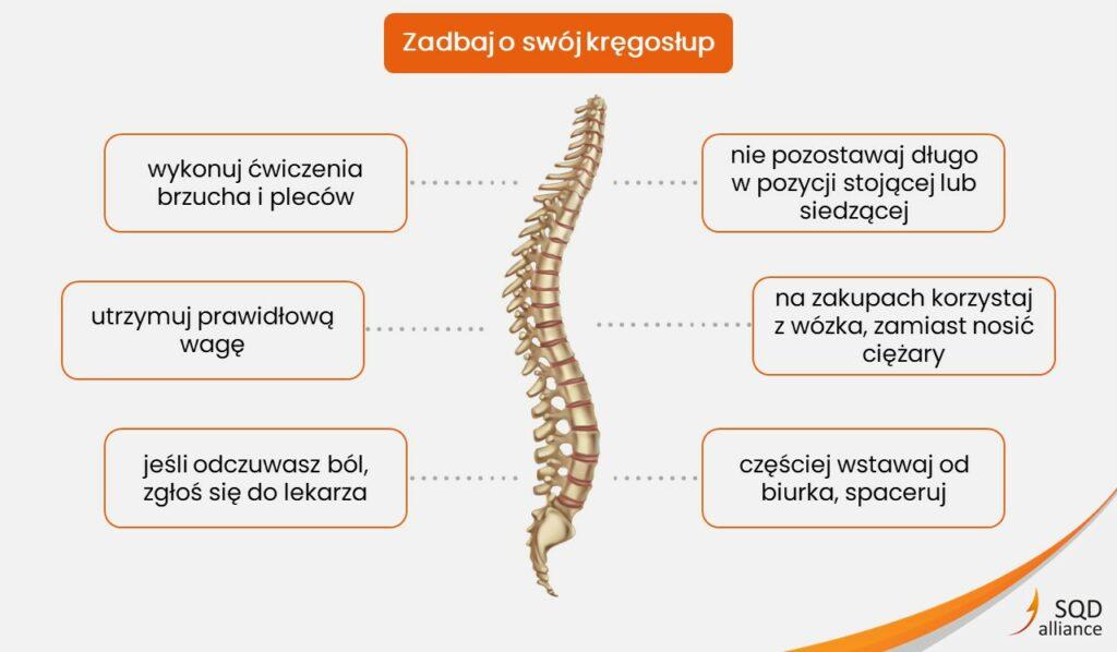 Ból kręgosłupa - dbaj o układ ruchu